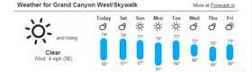 Grand Canyon West Skywalk Weather - New